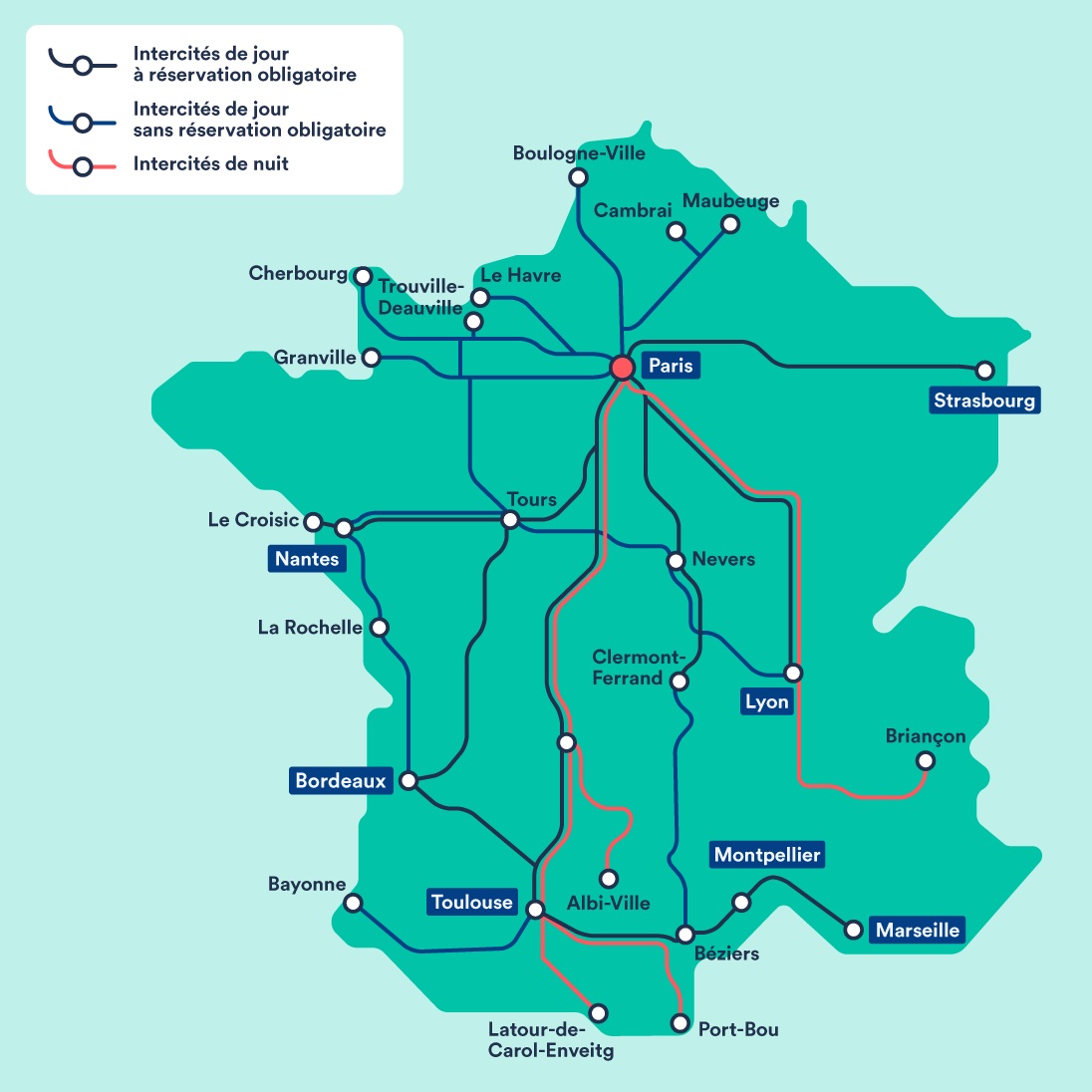 Paris by Train